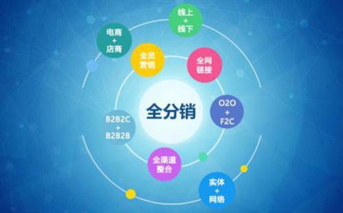 微信三级分销商城常用的运营技巧